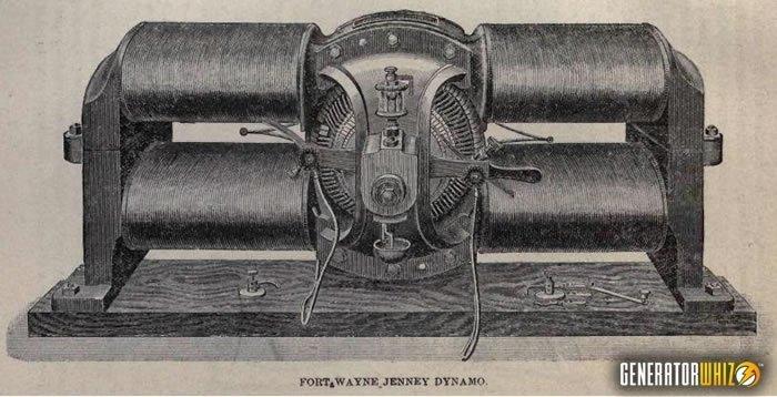 History of Generators 1800's generator